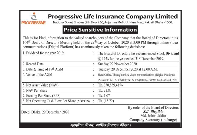 Price Sensitive Information 2020